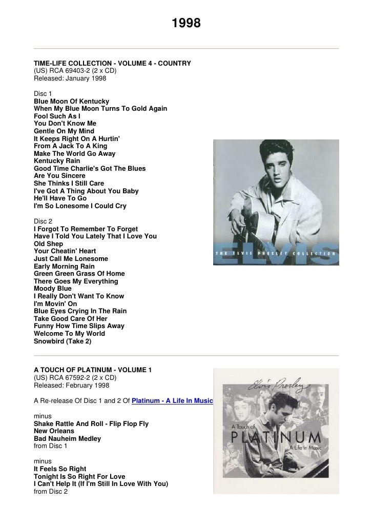 1998  TIME-LIFE COLLECTION - VOLUME 4 - COUNTRY (US) RCA 69403-2 (2 x CD) Released: January 1998  Disc 1 Blue Moon Of Kent...