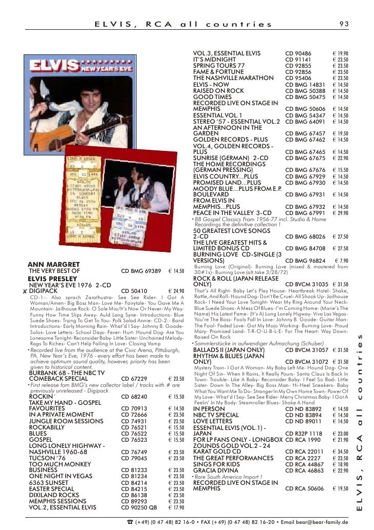 ELVIS, RCA all countries                                                                                         93       ...