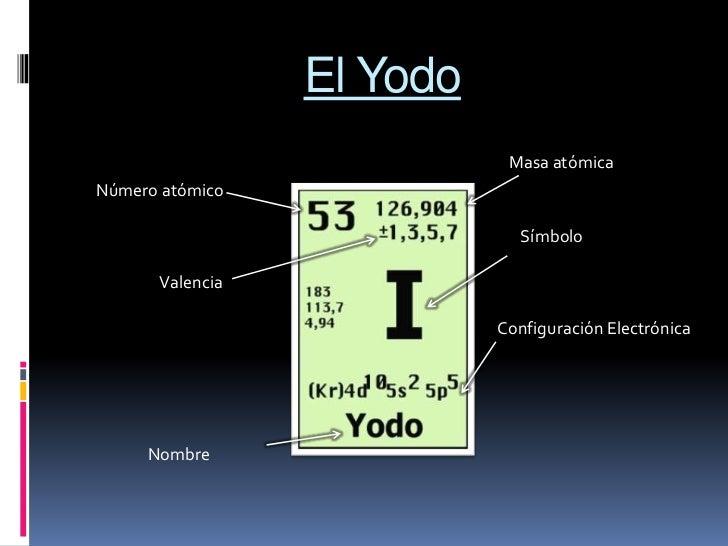 El yodo 1 728gcb1299679263 el yodobr masa atmicabr nmeroatmicobr urtaz Choice Image