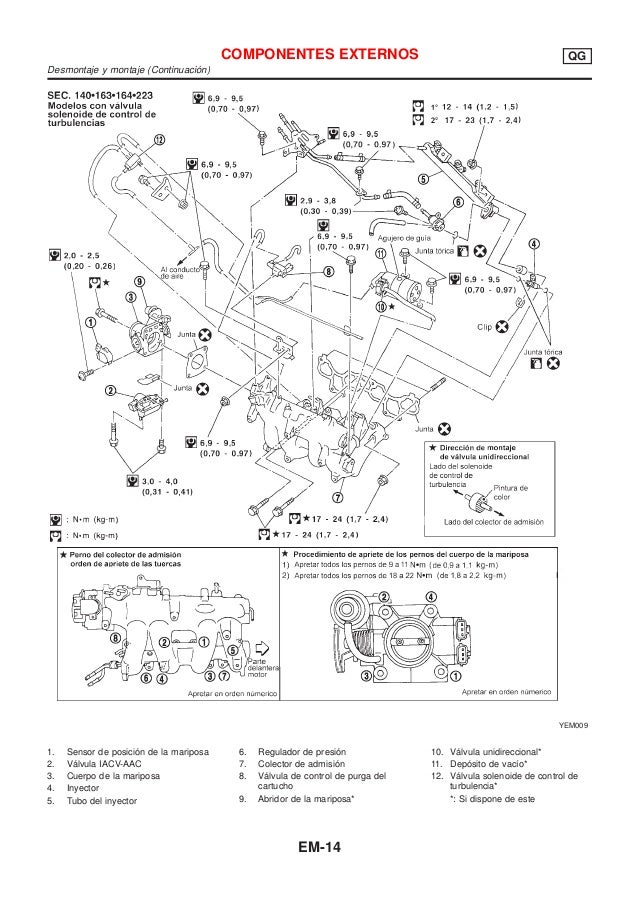Em Manual de taller de Nissan almera modelo m16 Parte
