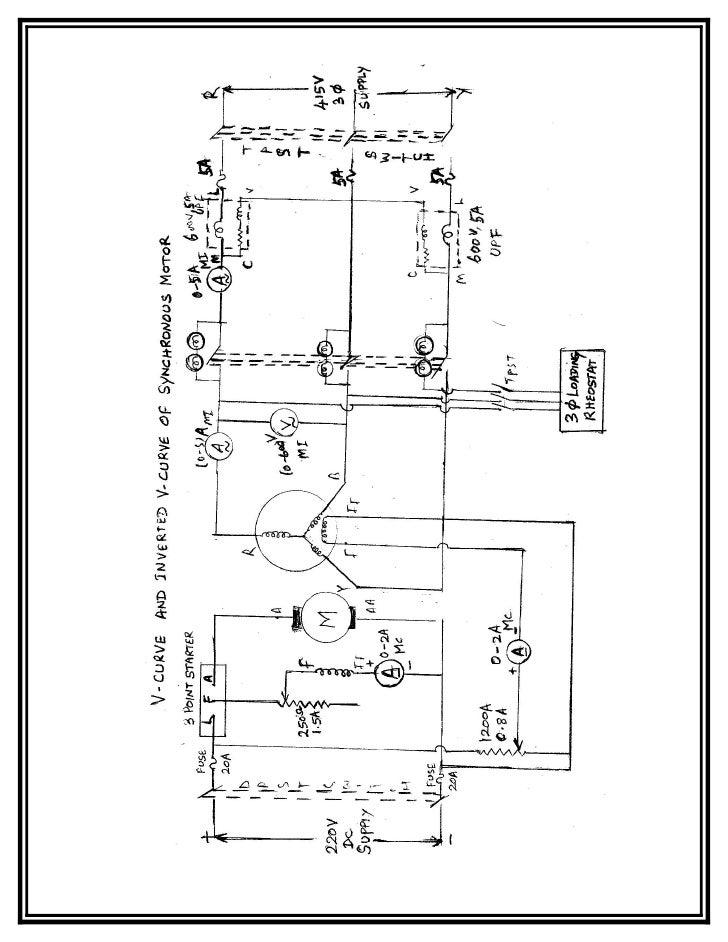 Induction Motor Rotor Testing Impremedia Net