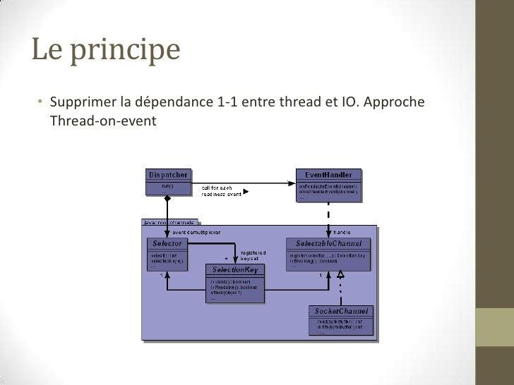EventMachine Slide 3