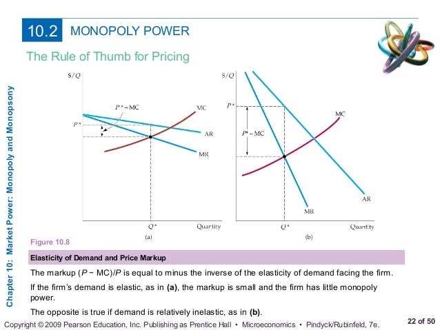 chapter 10 market power and pricing Study flashcards on chapter 11: ,pricing with market power, microeconomics, sixth edition, robert s pindyck, daniel l rubinfield at cramcom quickly memorize the.