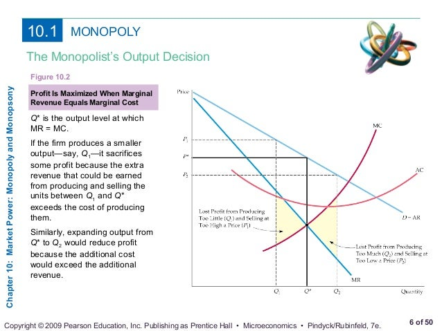 monopoly and monopsony This chapter discusses microeconomic theories of monopoly and monopsony it  explains that monopoly is a market for a product sold by a single supplier and.