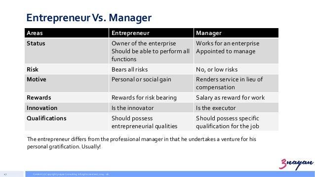 Entrepreneurial Management Em 01 Entrepreneurship