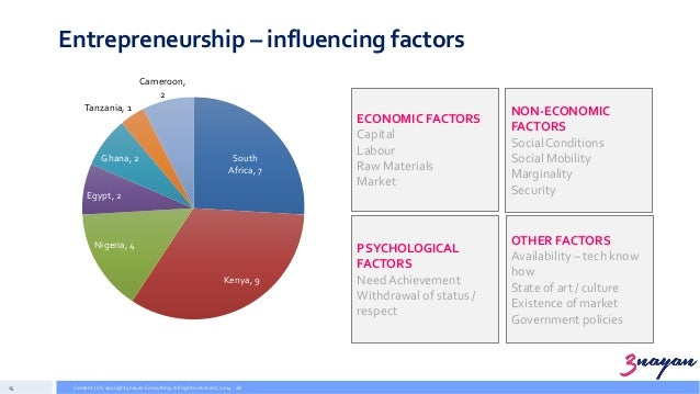psychological factors that favours an entrepreneur Academic journal article academy of entrepreneurship journal key psychological factors as predictors of entrepreneurial success: a conceptual framework.