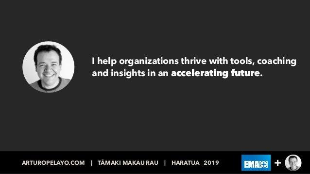 Creation, Creativity & Crowdfunding   BLAT FORUM 30 MAY 2019 Slide 2