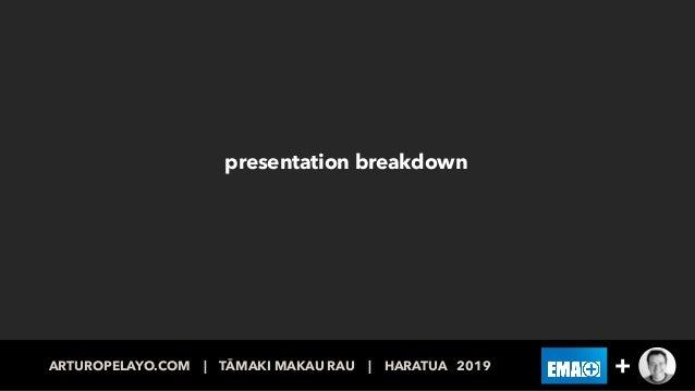Creation, Creativity & Crowdfunding   BLAT FORUM 30 MAY 2019 Slide 3