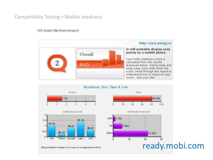 Performance Testing > PerformancePing tools