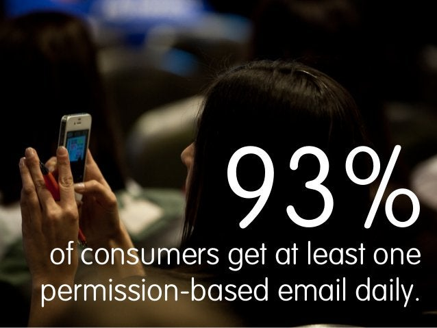 93%  of consumers get at least one permission-based email daily.