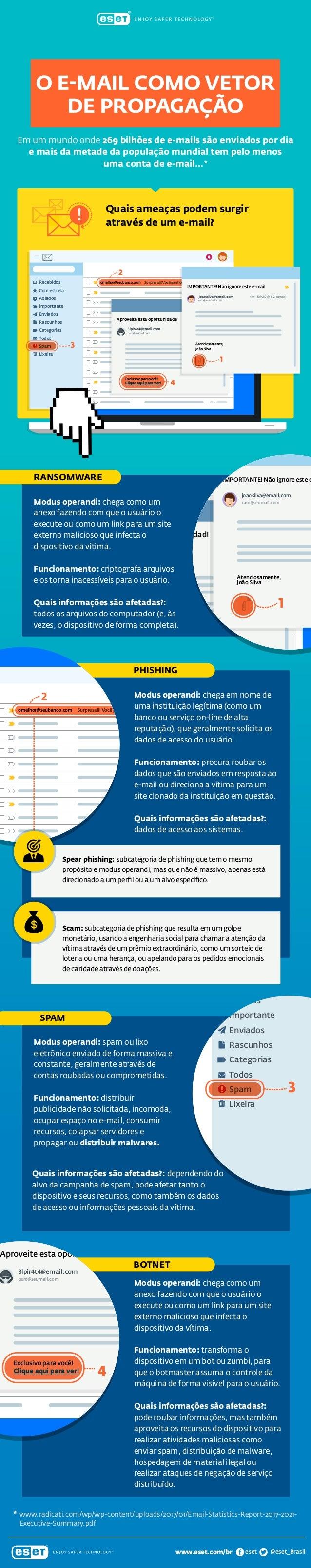 Recibidos Destacados Adiados Importante Enviados Rascunhos Categorias Todos Spam Lixeira 3 omelhor@seubanco.com Surpresa!!...