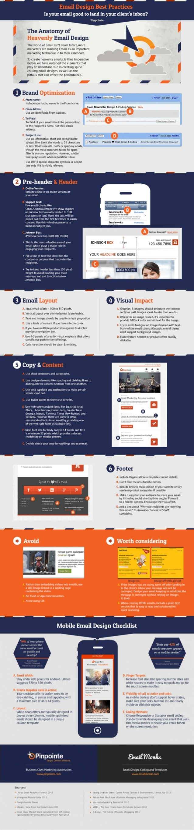 Infographic: Email Design Best Practices