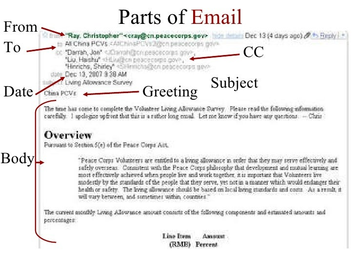 Lesson parts of email subject from body greeting to date cc m4hsunfo