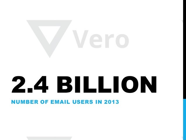 2.4 BILLIONNUMBER OF EMAIL USERS IN 2013