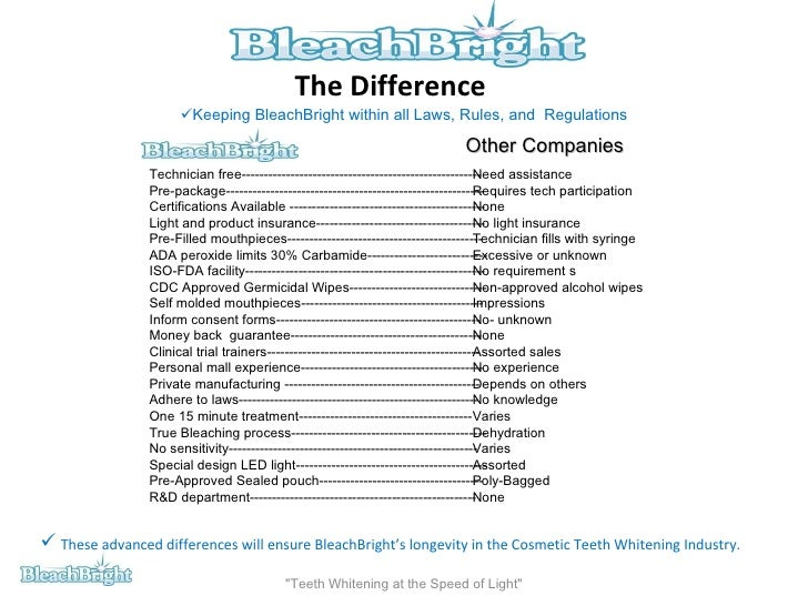 Bleachbright Intro