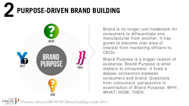 a report on brand building through People can easily recognize how the brand operates through the functionality of the site  link building consultant at digital philippines.