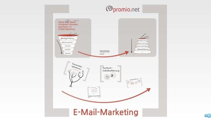 promio.net         l),]D   ,~, ...Klasse 3t6d Masse:Erfolgreich Adressen     •         •geneneren ImE-Mail-Marketing      ...