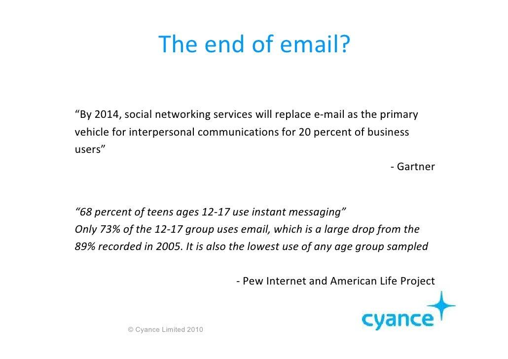 Email and Social Media 2010 Slide 3