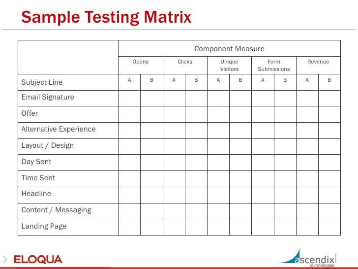 test matrix template 28 images seminar on software testing wim demey regression testing in. Black Bedroom Furniture Sets. Home Design Ideas