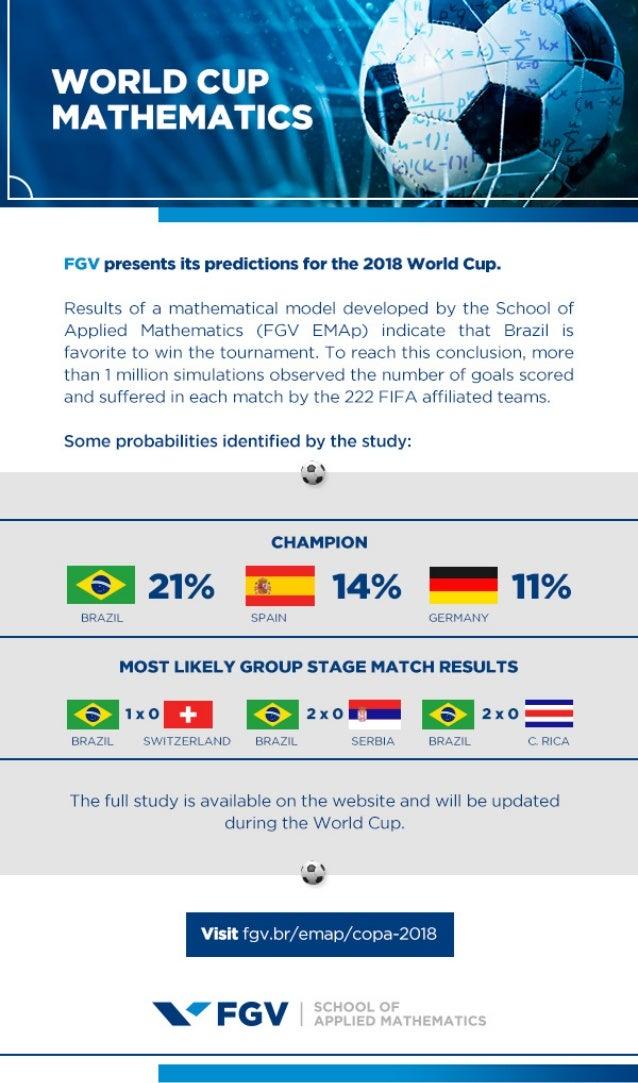World Cup Mathematics