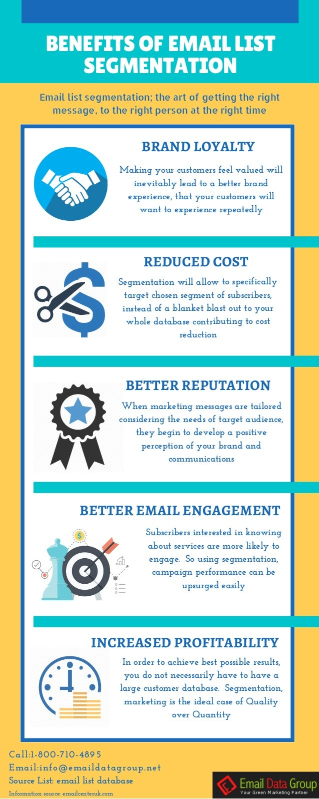 BENEFITS OF EMAIL LIST SEGMENTATION BRAND LOYALTY Email list segmentation; the art of getting the right message, to the ri...