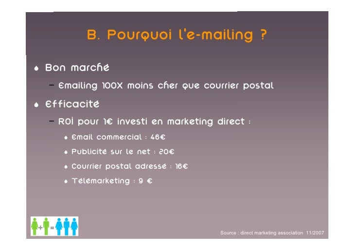 Emailmarketing Slide 3