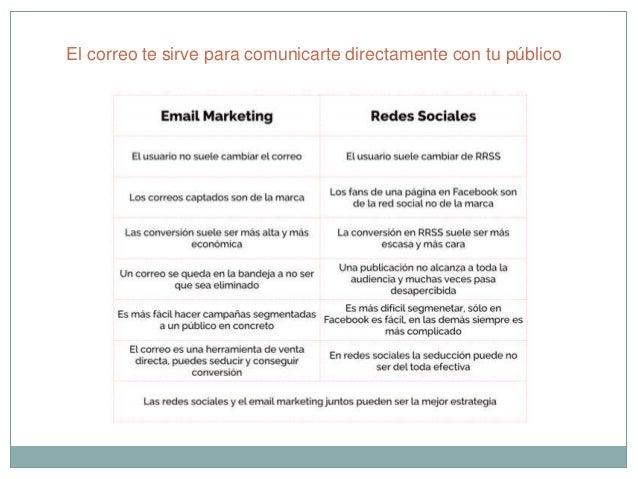 Email marketing Slide 2