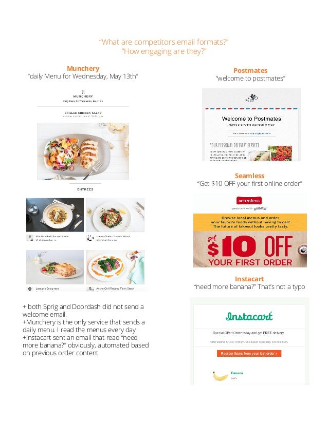 """Munchery """"daily Menu for Wednesday, May 13th"""" """"What are competitors email formats?"""" """"How engaging are they?"""" Postmates """"we..."""