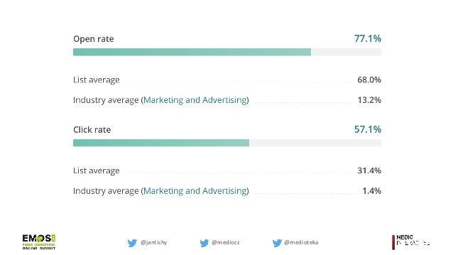 Vyhodnocování e-mailingu s Google Analytics Slide 2