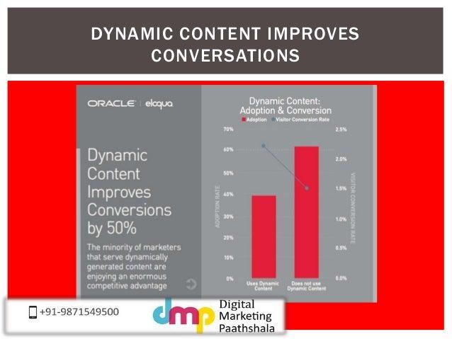 DYNAMIC CONTENT IMPROVES  CONVERSATIONS