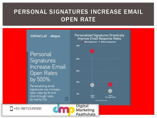PERSONAL SIGNATURES INCREASE EMAIL  OPEN RATE
