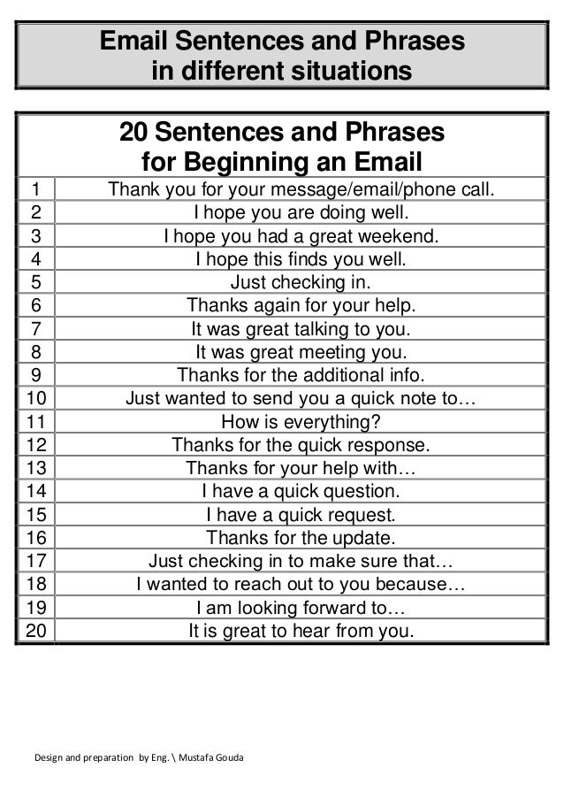 Design and preparation by Eng.  Mustafa Gouda Email Sentences and Phrases in different situations 20 Sentences and Phrases...