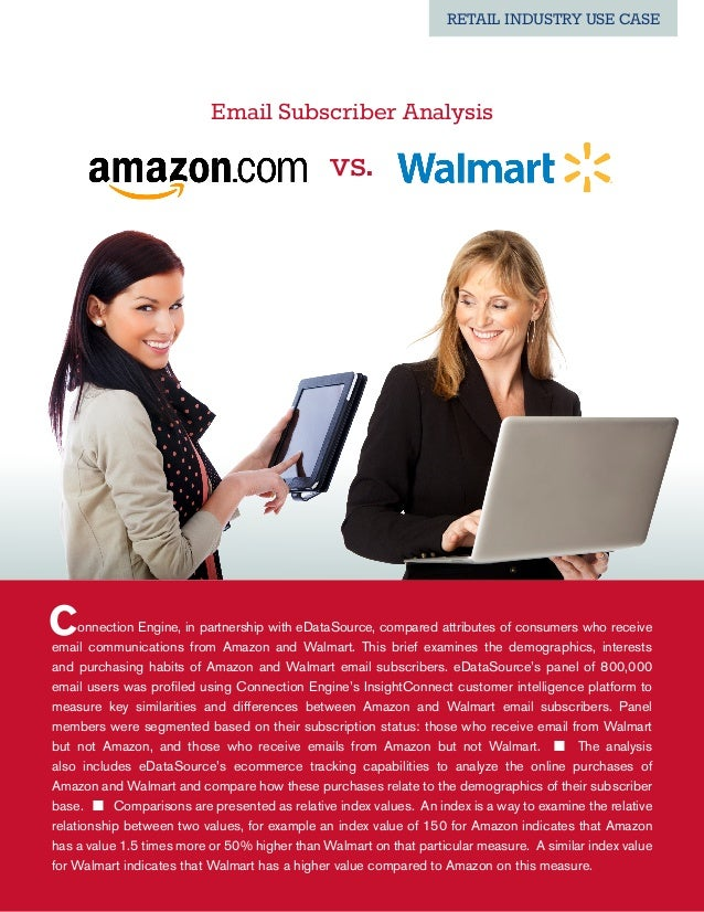 RETAIL INDUSTRY USE CASE                           Email Subscriber Analysis                                              ...