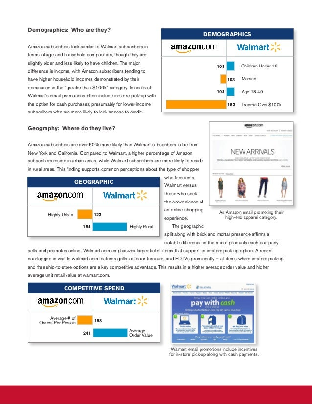 case study walmart vs amazon Essay case study walmart vs amazon of the biggest names in the industry are amazoncom and walmart, the latter of which has moved beyond its physical stores and begun to offer a variety of merchandise online.