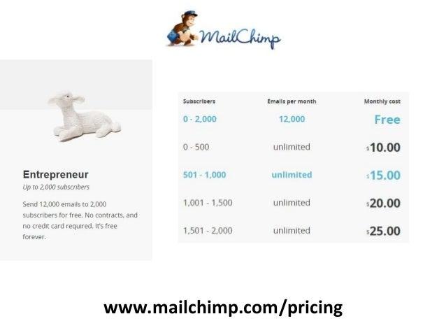 www.aweber.com/pricing.htm