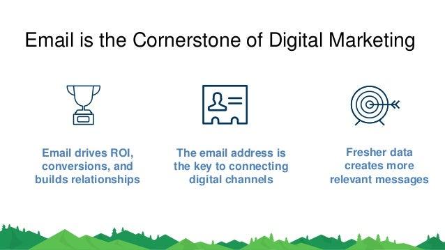 Calls, Meet Marketing Cloud Slide 3