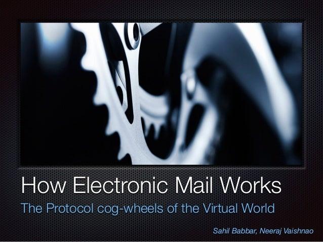 Text How Electronic Mail Works The Protocol cog-wheels of the Virtual World Sahil Babbar, Neeraj Vaishnao