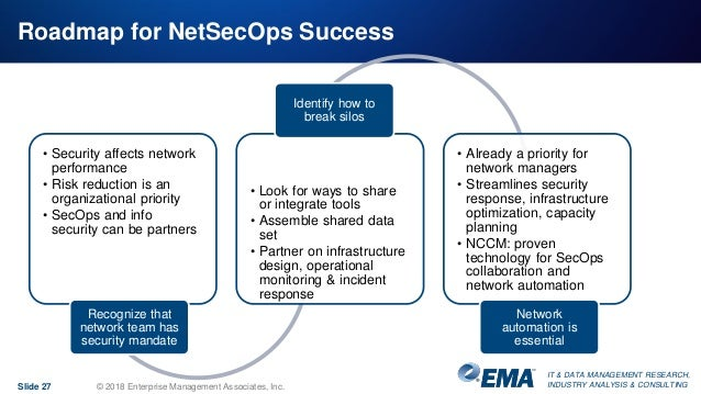 NetSecOps: Everything Network Managers Must Know About