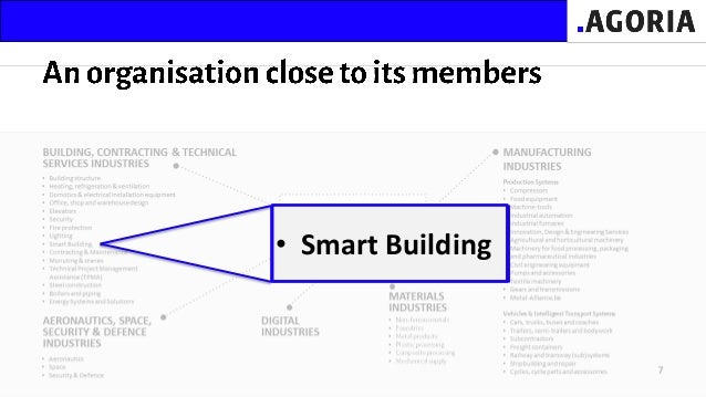 Emanuel marreel technology view Slide 3