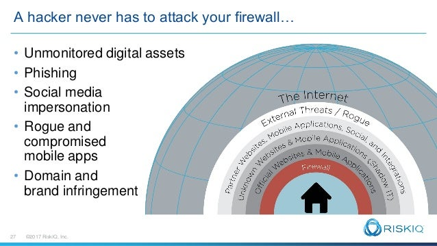 Investing in Digital Threat Intelligence Management to