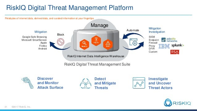 Investing in Digital Threat Intelligence Management to Protect Your A…