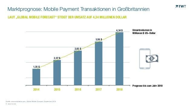 """Marktprognose: Mobile Payment Transaktionen in Großbritannien  LAUT """"GLOBAL MOBILE FORECAST"""" STEIGT DER UMSATZ AUF 4,34 MI..."""