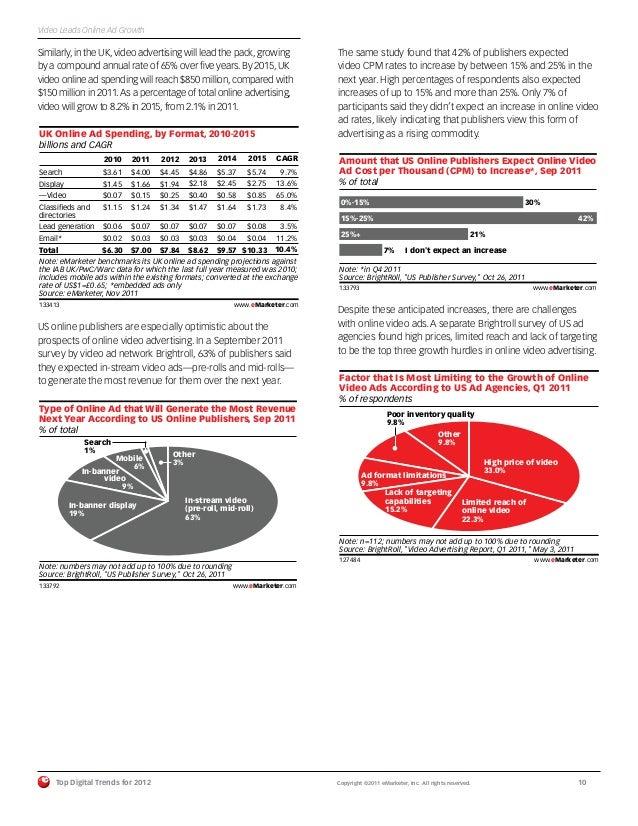 Emarketer интернет реклама 2009 наружная реклама заказ adproject