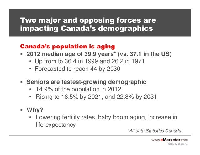 the aging effects of canadas population essay What are the pros and cons of overpopulation in the planet the fears related to global warming are greatly exaggerated and the effects human population.