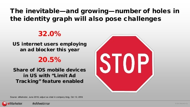 eMarketer Webinar: Cross-Device Targeting--What to Watch for in 2017