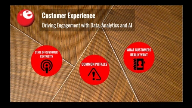 Solving Customer Experience with Data & AI