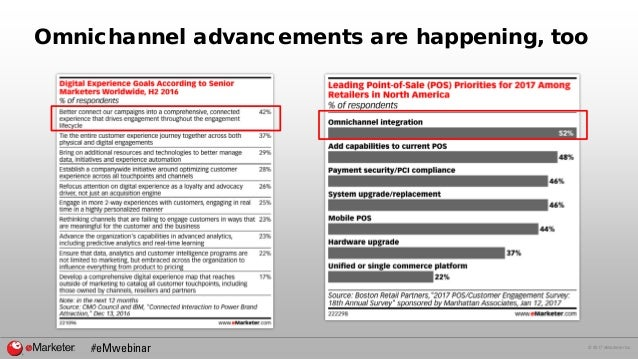 eMarketer Webinar: Customer Experience—How to Navigate the