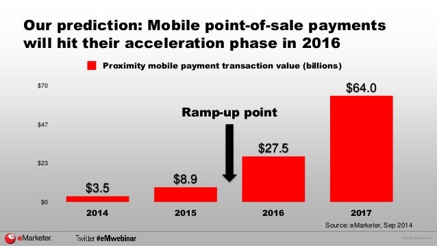 © 2014 eMarketer Inc.  Our prediction: Mobile point-of-sale payments  will hit their acceleration phase in 2016  $0  $23  ...