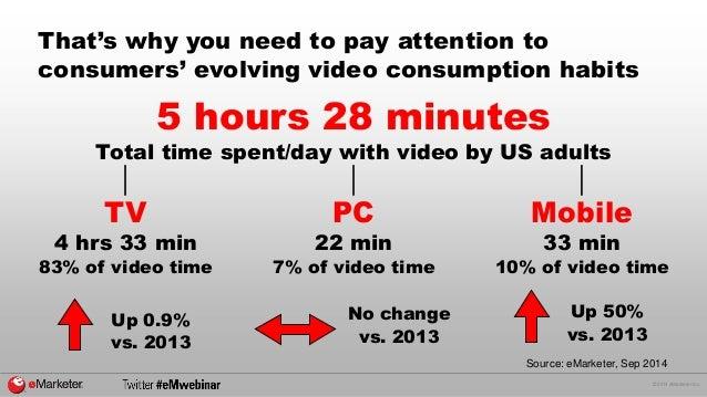 © 2014 eMarketer Inc.  That's why you need to pay attention to  consumers' evolving video consumption habits  5 hours 28 m...