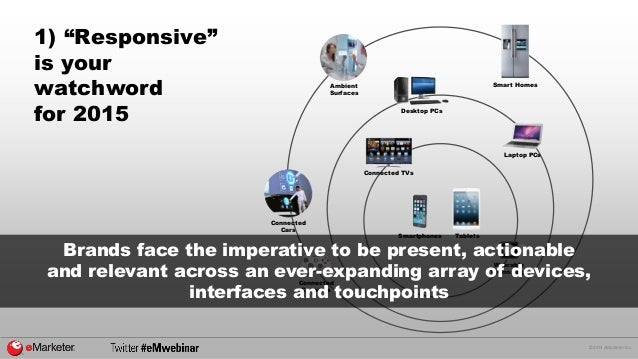 """© 2014 eMarketer Inc.  1) """"Responsive""""  is your  watchword  for 2015  Smartphones  Connected  Consoles  Connected  Console..."""